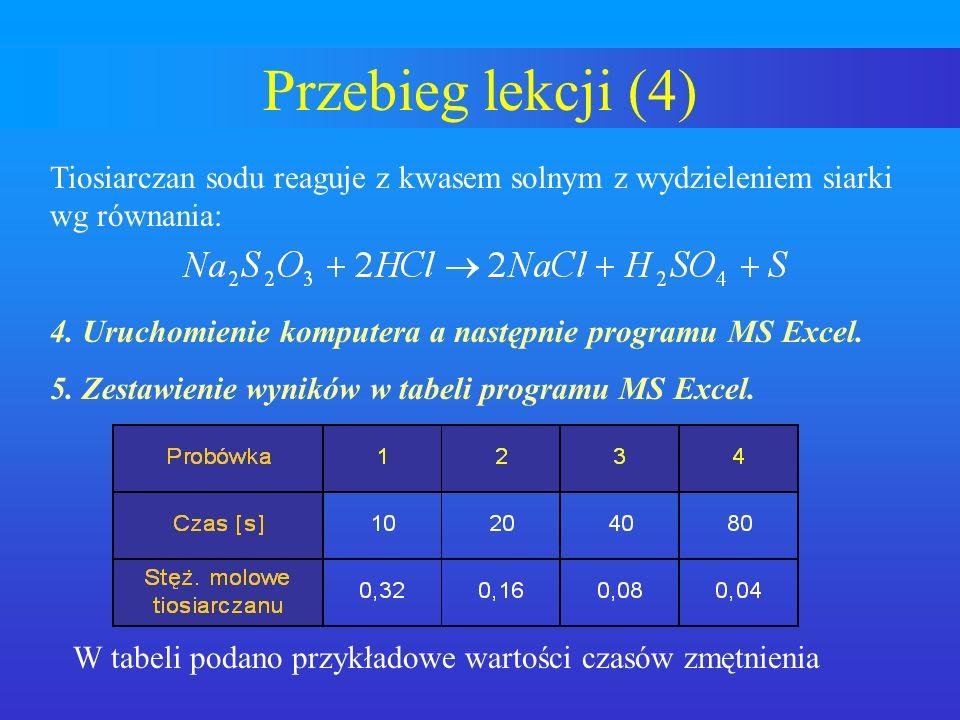 Przebieg lekcji (4) Tiosiarczan sodu reaguje z kwasem solnym z wydzieleniem siarki wg równania: