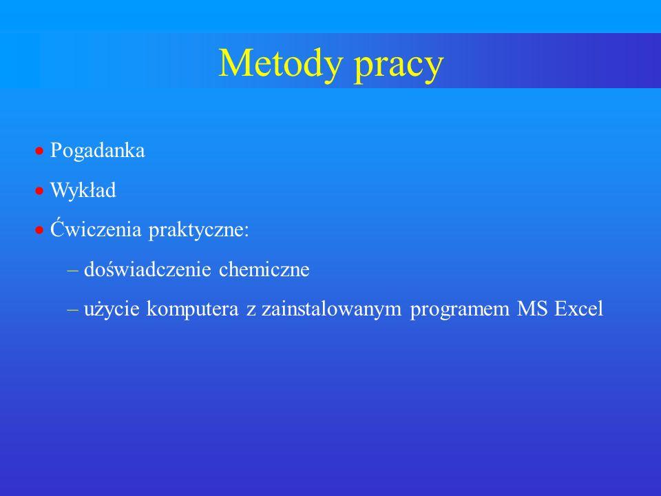 Metody pracy Pogadanka Wykład Ćwiczenia praktyczne: