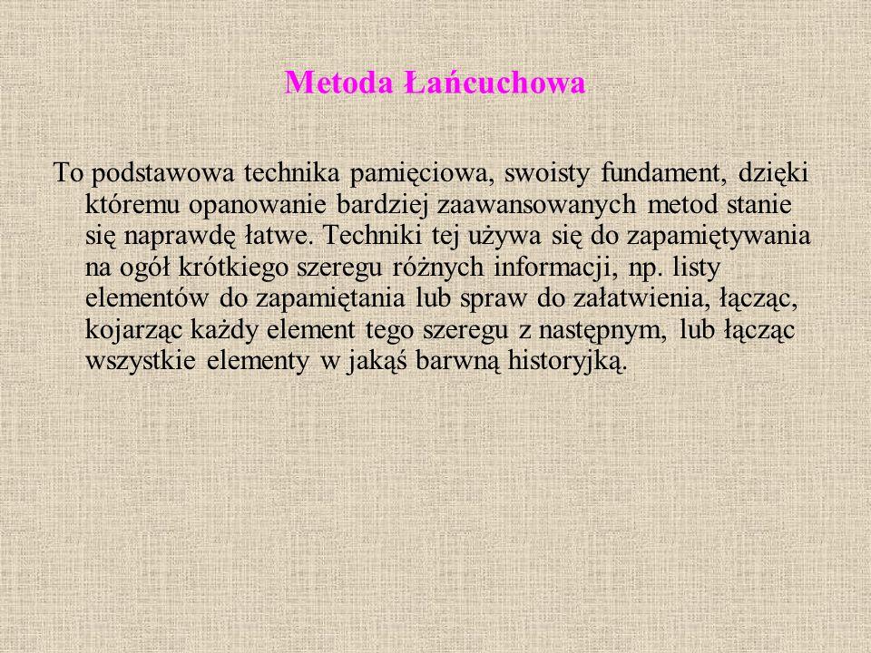 Metoda Łańcuchowa