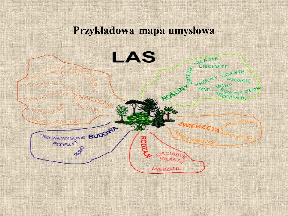 Przykładowa mapa umysłowa