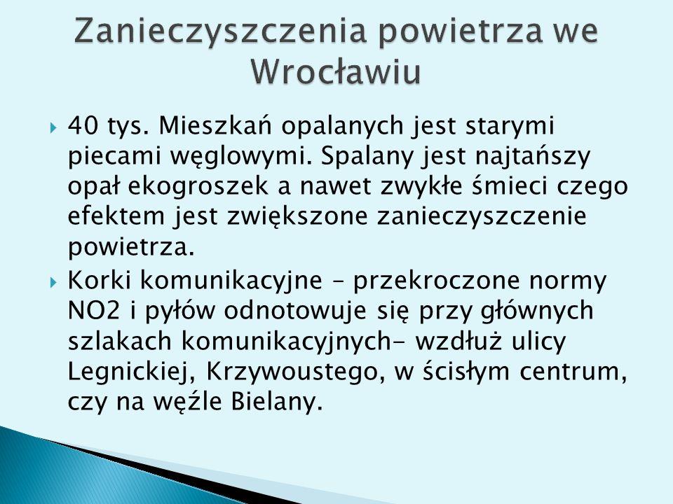 Zanieczyszczenia powietrza we Wrocławiu