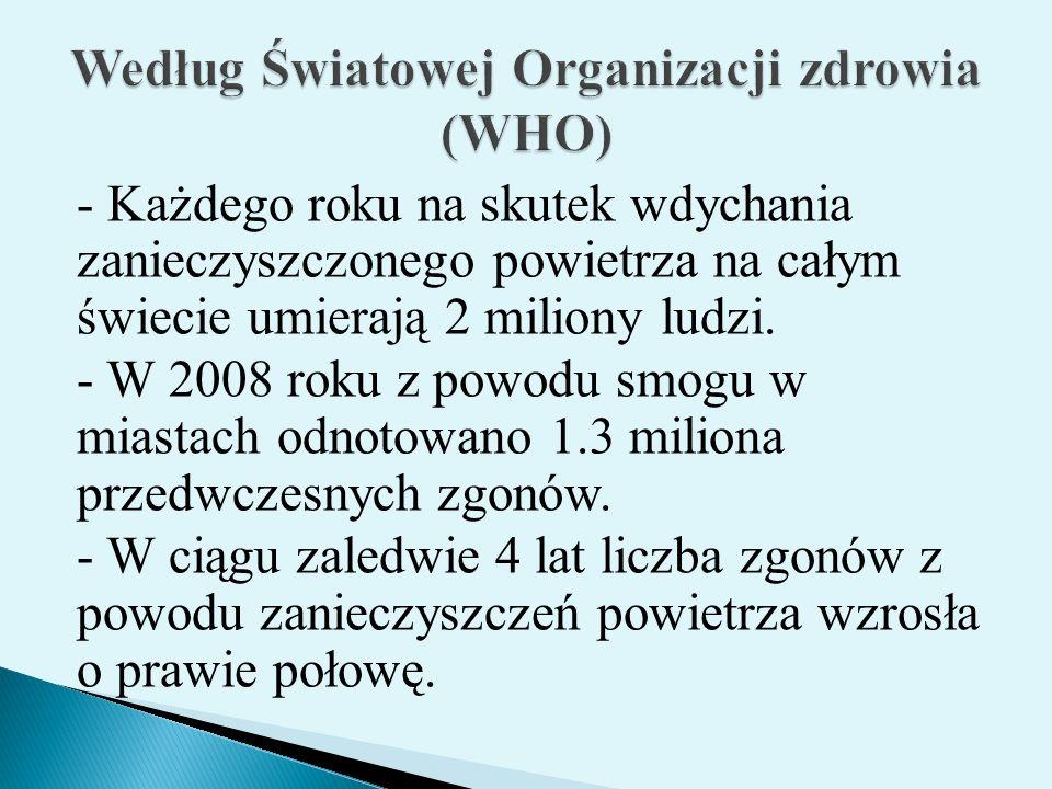 Według Światowej Organizacji zdrowia (WHO)