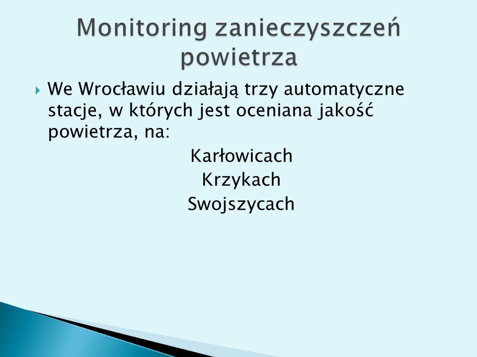 Monitoring zanieczyszczeń powietrza