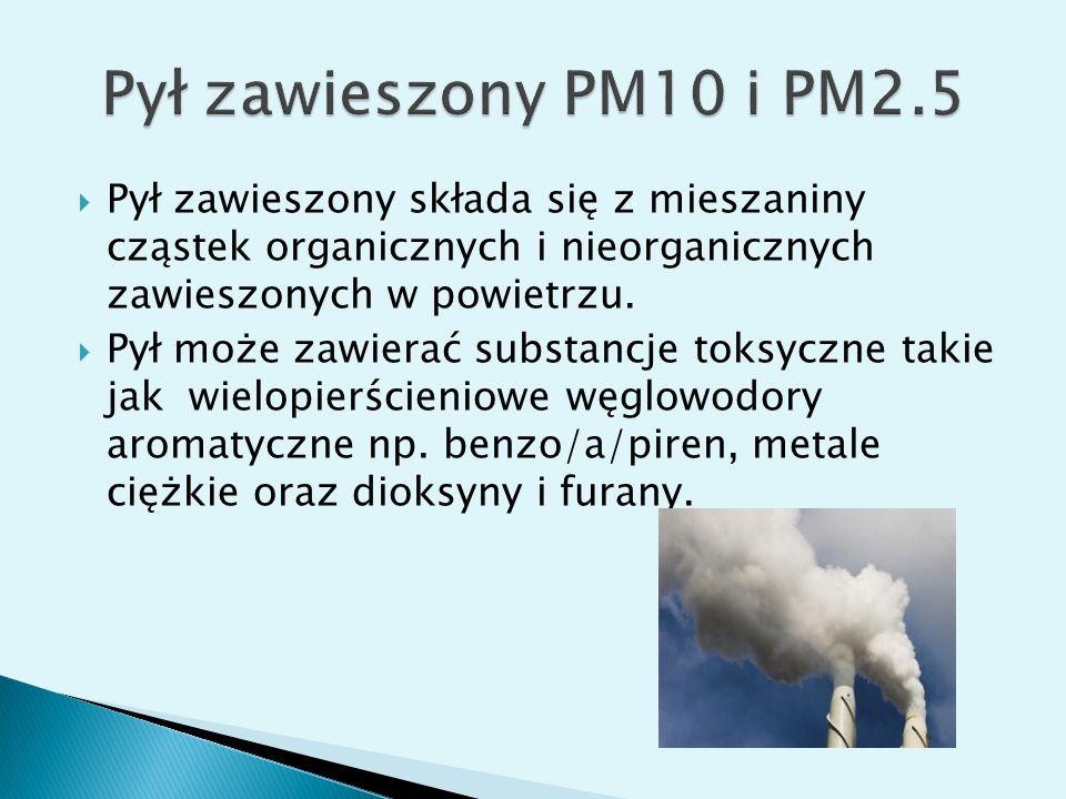 Pył zawieszony PM10 i PM2.5 Pył zawieszony składa się z mieszaniny cząstek organicznych i nieorganicznych zawieszonych w powietrzu.