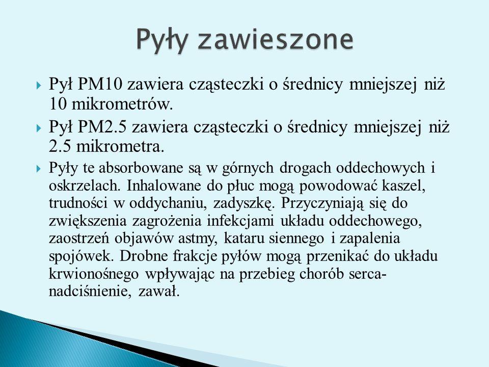Pyły zawieszone Pył PM10 zawiera cząsteczki o średnicy mniejszej niż 10 mikrometrów.