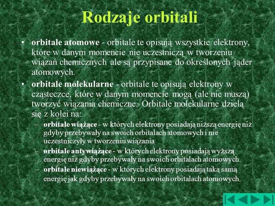 Rodzaje orbitali