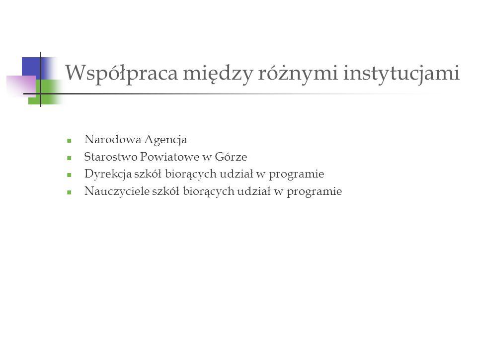 Współpraca między różnymi instytucjami