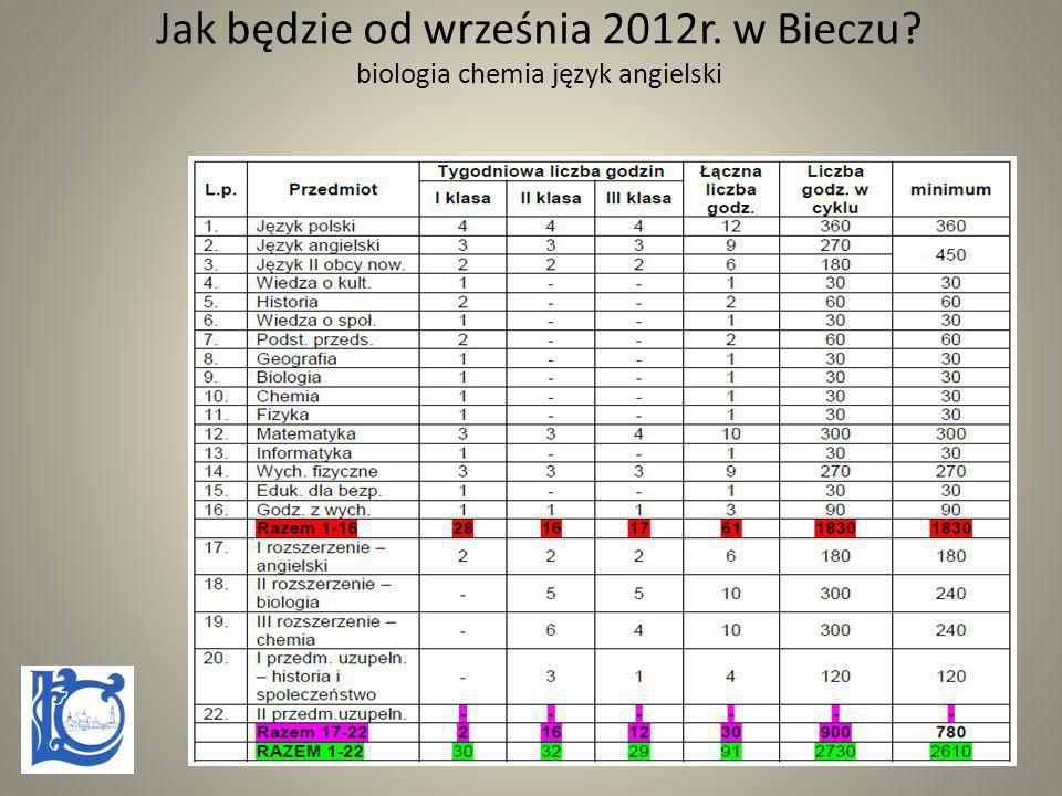 Jak będzie od września 2012r. w Bieczu biologia chemia język angielski