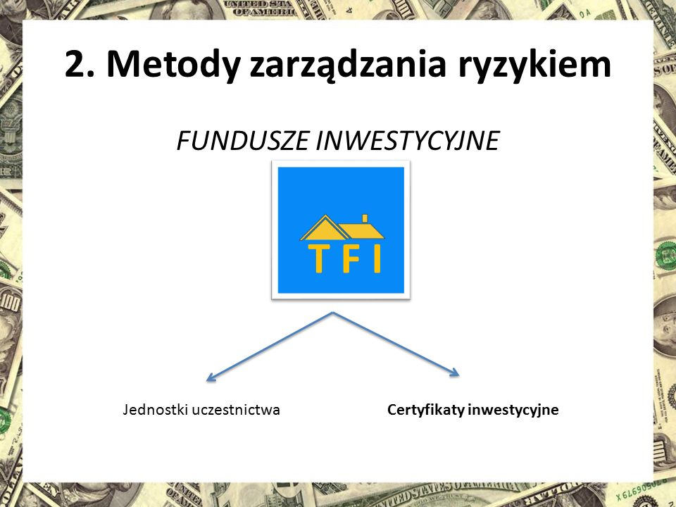 2. Metody zarządzania ryzykiem