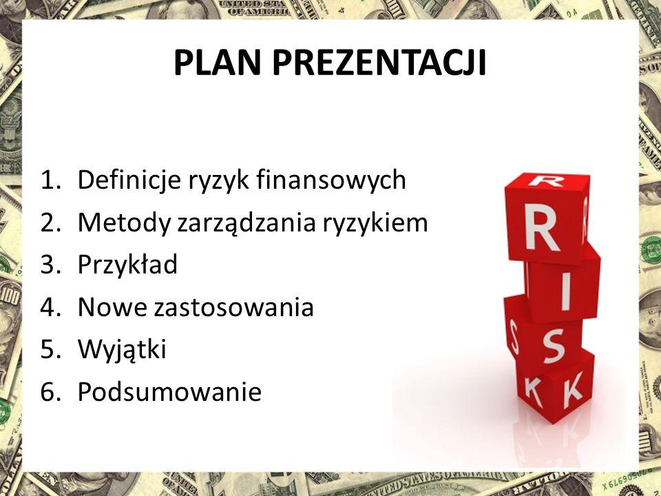 PLAN PREZENTACJI Definicje ryzyk finansowych
