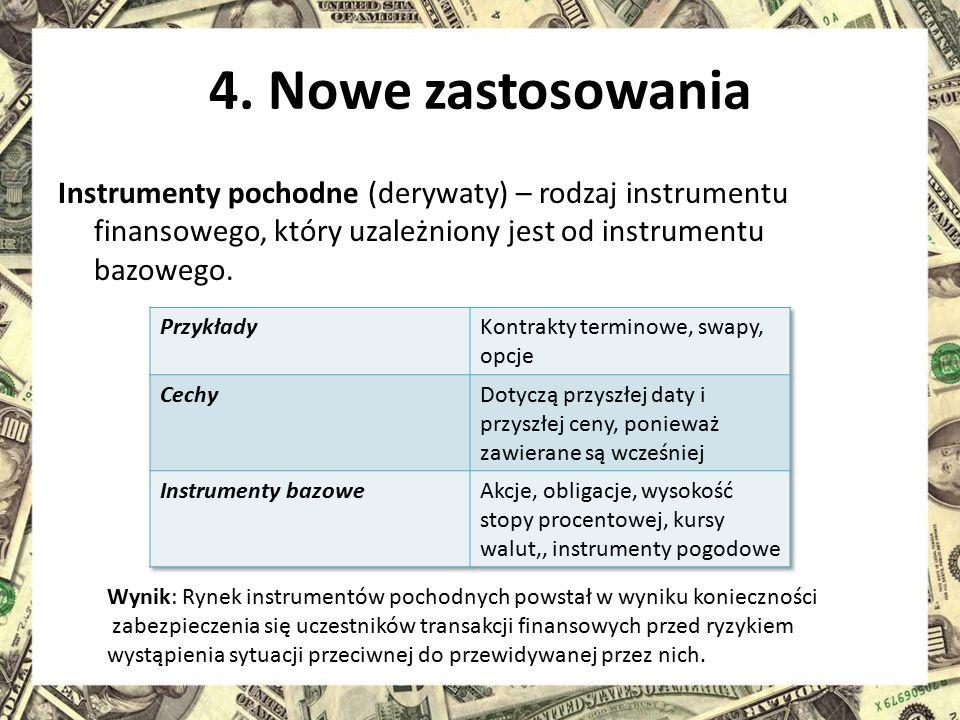4. Nowe zastosowania Instrumenty pochodne (derywaty) – rodzaj instrumentu finansowego, który uzależniony jest od instrumentu bazowego.