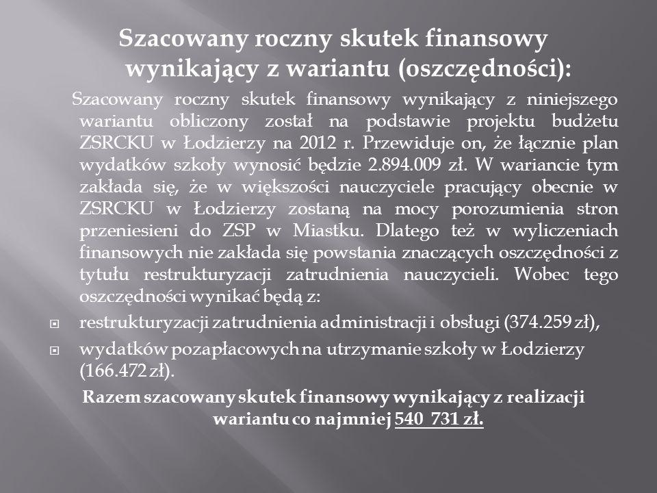 Szacowany roczny skutek finansowy wynikający z wariantu (oszczędności):