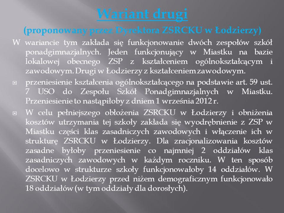 (proponowany przez Dyrektora ZSRCKU w Łodzierzy)