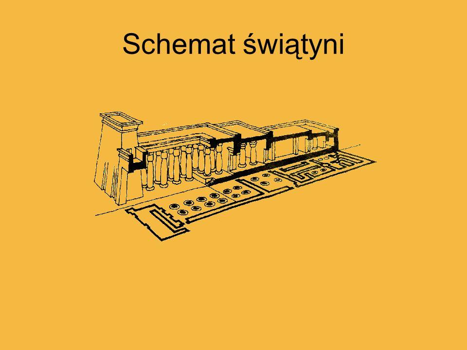 Schemat świątyni