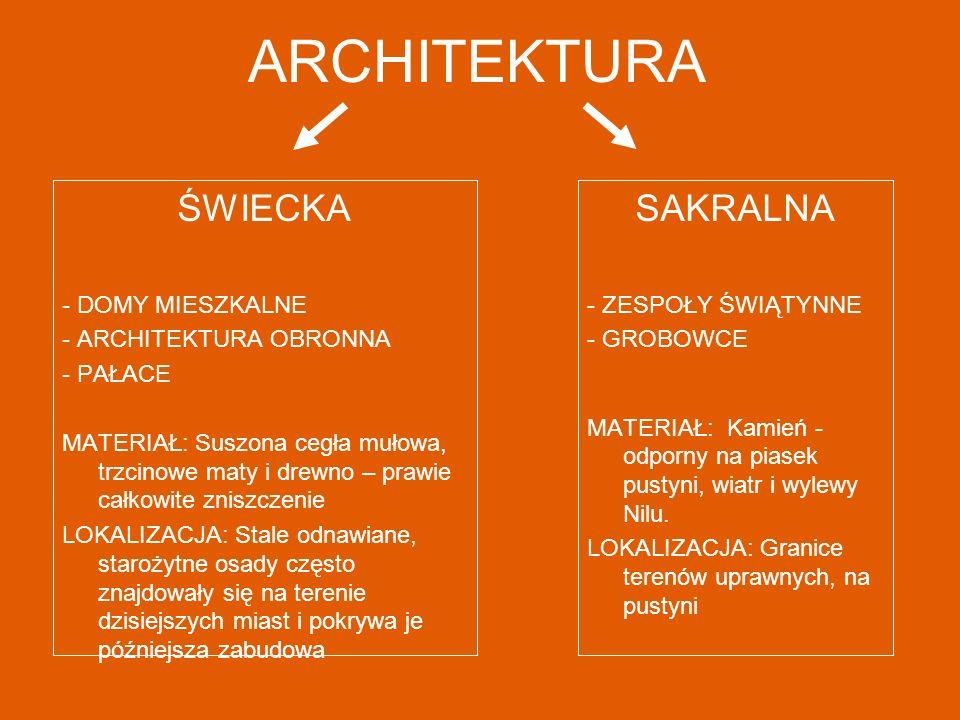 ARCHITEKTURA ŚWIECKA SAKRALNA - DOMY MIESZKALNE - ARCHITEKTURA OBRONNA