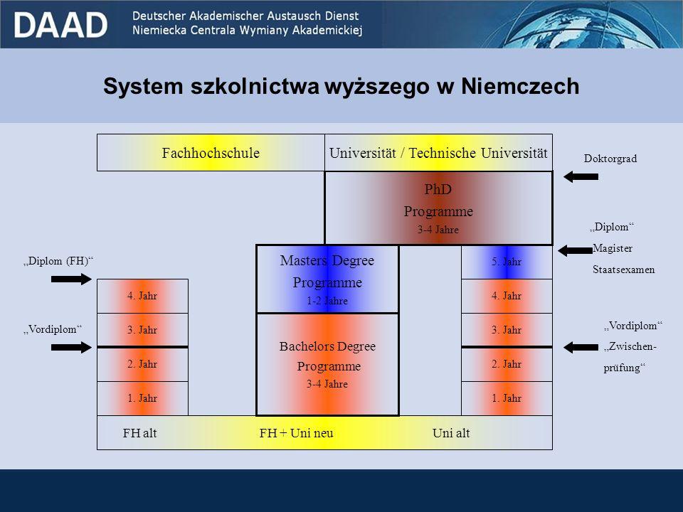 System szkolnictwa wyższego w Niemczech