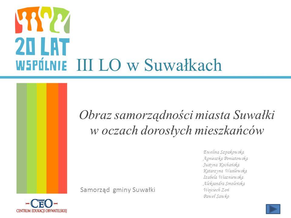 Obraz samorządności miasta Suwałki w oczach dorosłych mieszkańców