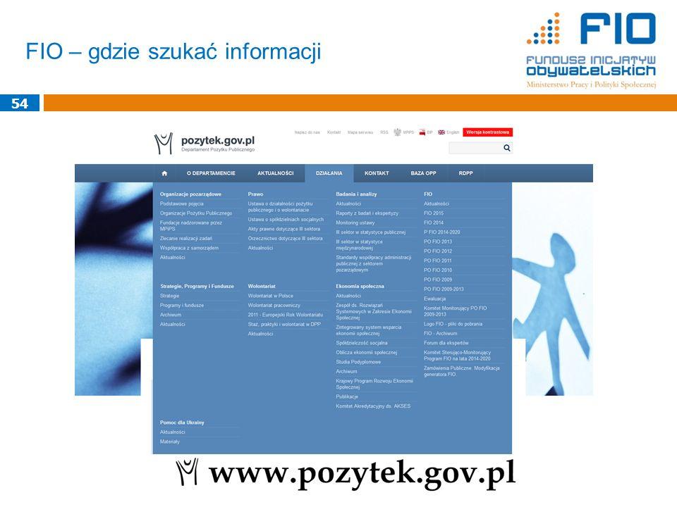FIO – gdzie szukać informacji