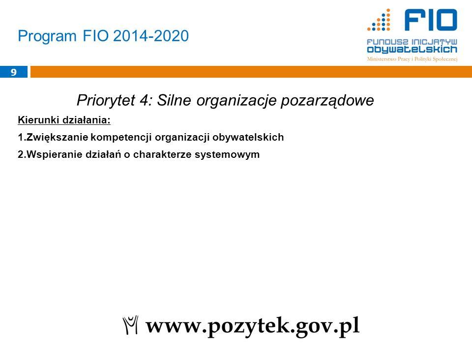 Priorytet 4: Silne organizacje pozarządowe