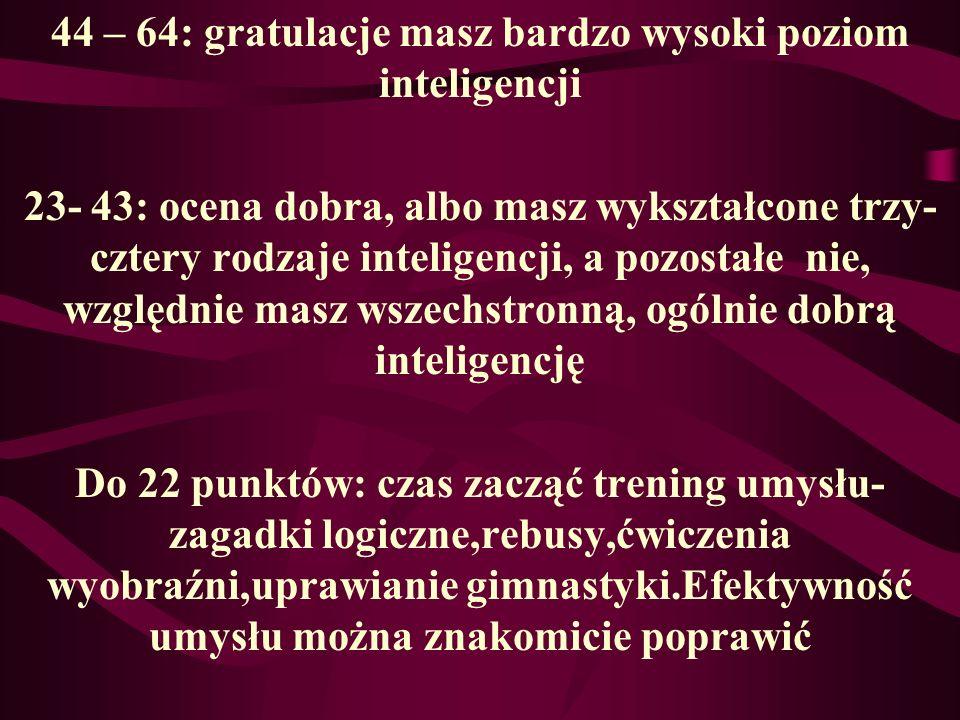 44 – 64: gratulacje masz bardzo wysoki poziom inteligencji