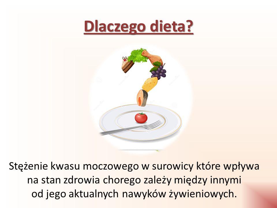 Dlaczego dieta