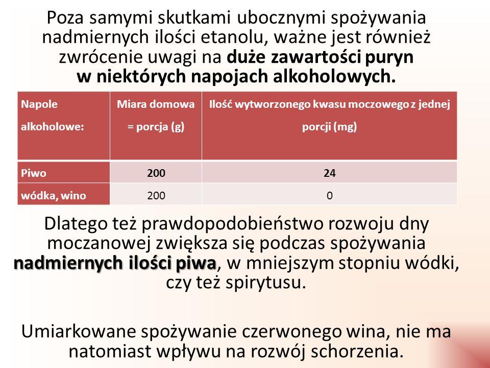 Poza samymi skutkami ubocznymi spożywania nadmiernych ilości etanolu, ważne jest również zwrócenie uwagi na duże zawartości puryn w niektórych napojach alkoholowych. Dlatego też prawdopodobieństwo rozwoju dny moczanowej zwiększa się podczas spożywania nadmiernych ilości piwa, w mniejszym stopniu wódki, czy też spirytusu. Umiarkowane spożywanie czerwonego wina, nie ma natomiast wpływu na rozwój schorzenia.