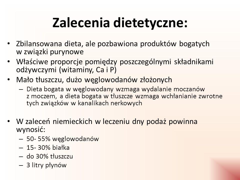 Zalecenia dietetyczne: