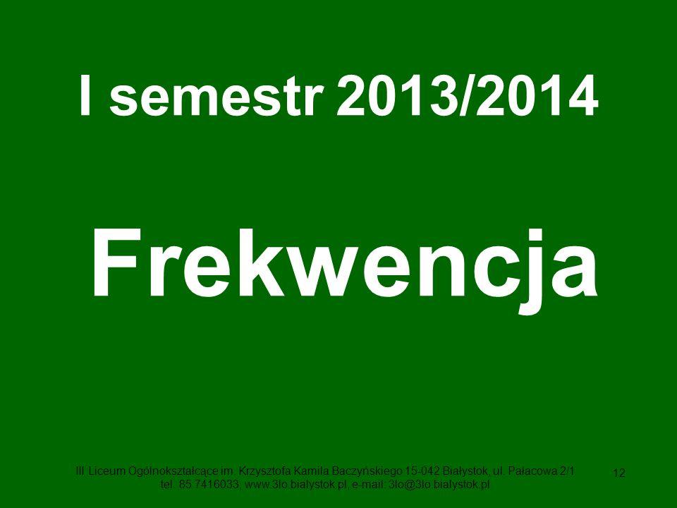 I semestr 2013/2014 Frekwencja.