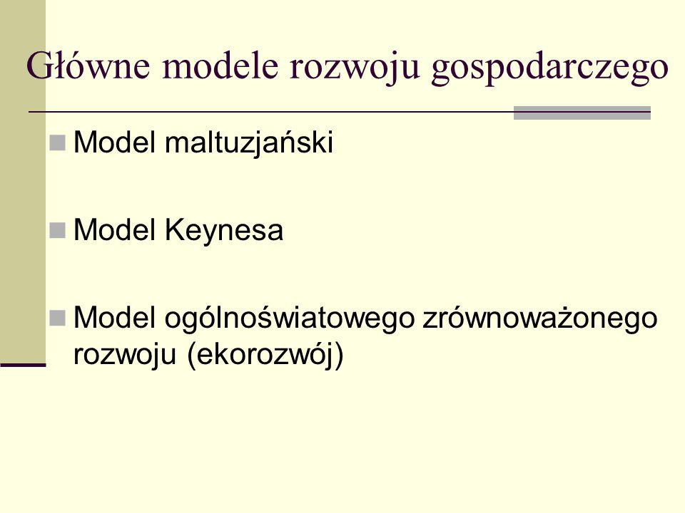 Główne modele rozwoju gospodarczego