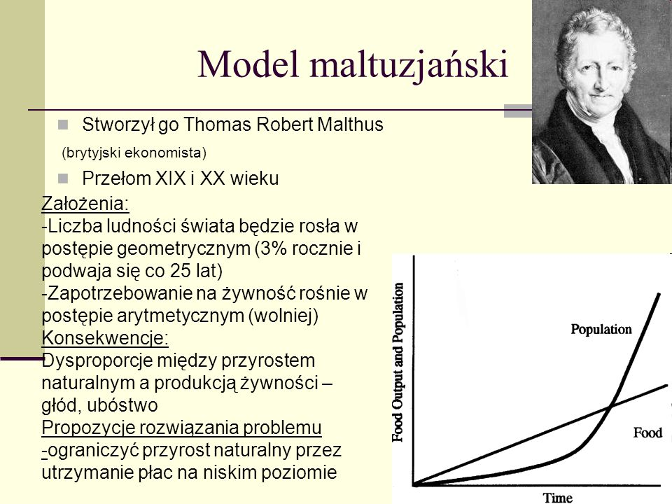 Model maltuzjański Stworzył go Thomas Robert Malthus