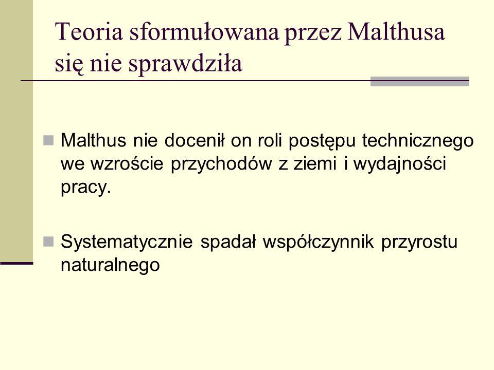 Teoria sformułowana przez Malthusa się nie sprawdziła