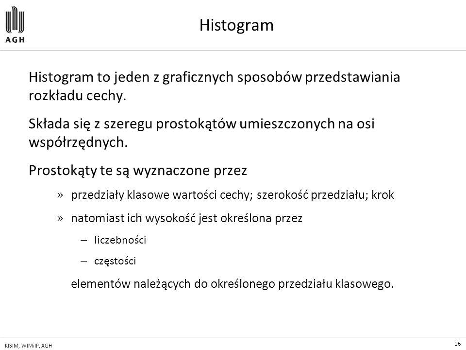 Histogram Histogram to jeden z graficznych sposobów przedstawiania rozkładu cechy.