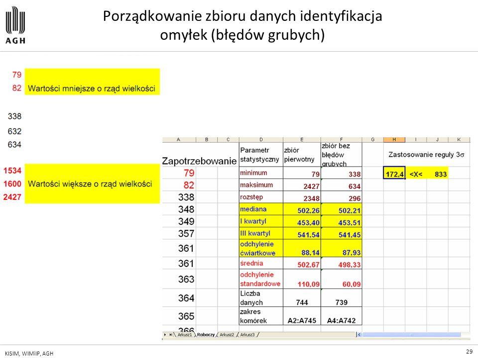 Porządkowanie zbioru danych identyfikacja omyłek (błędów grubych)