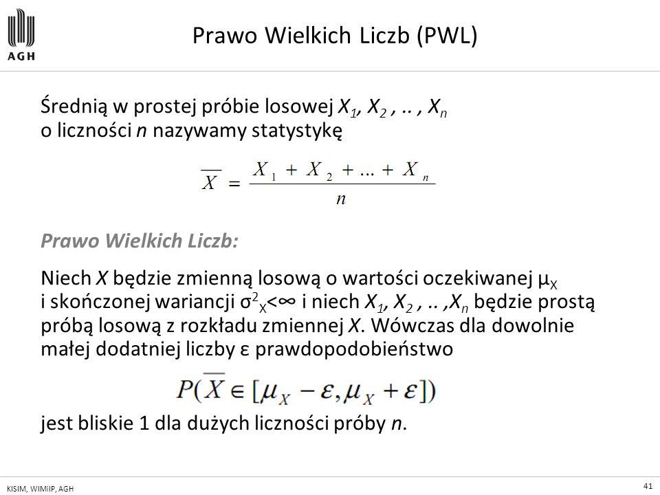 Prawo Wielkich Liczb (PWL)