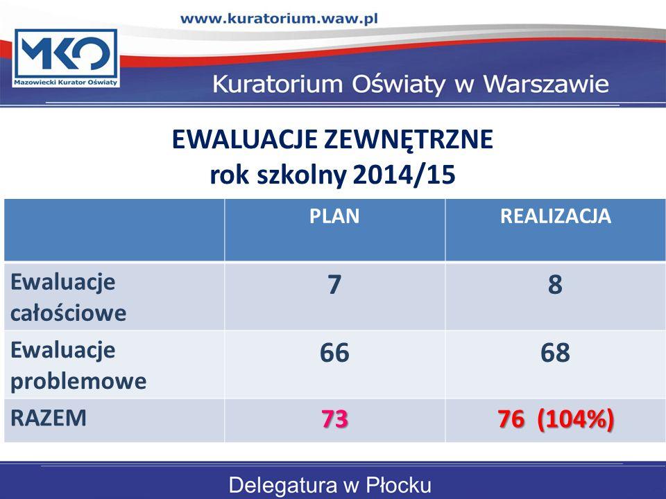 EWALUACJE ZEWNĘTRZNE rok szkolny 2014/15