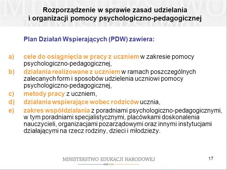 Plan Działań Wspierających (PDW) zawiera: