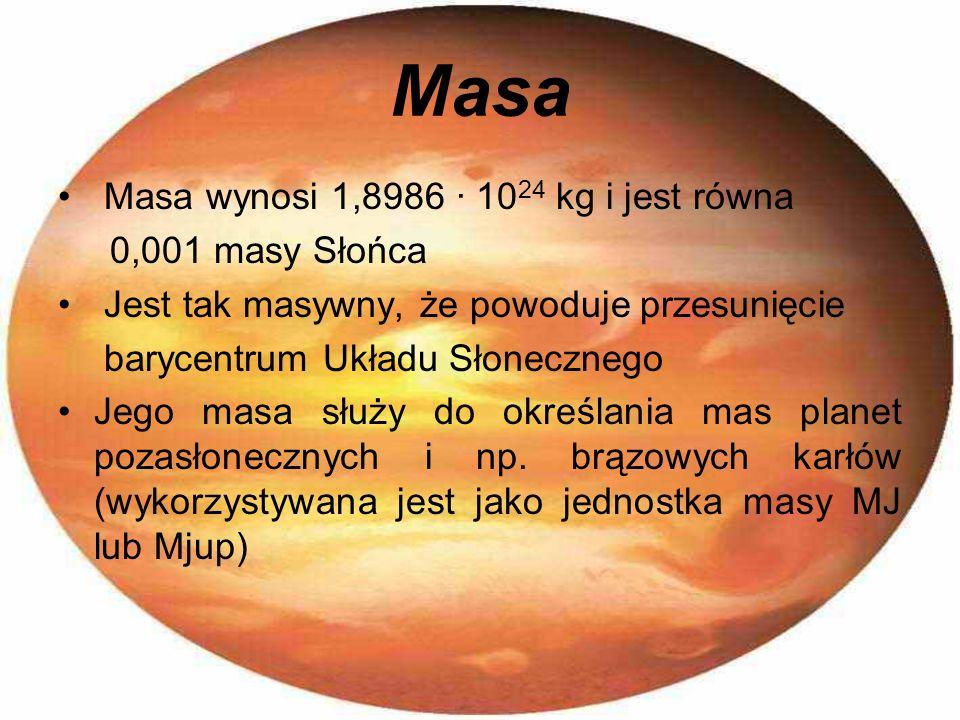 Masa Masa wynosi 1,8986 · 1024 kg i jest równa 0,001 masy Słońca