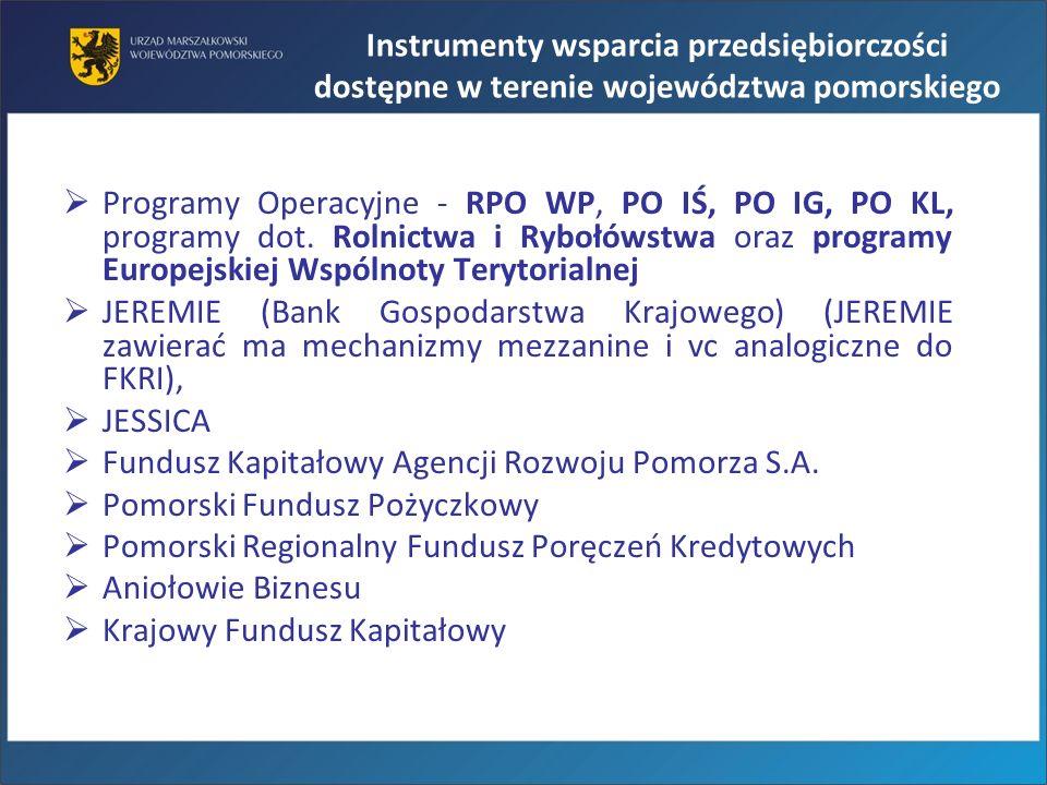 Instrumenty wsparcia przedsiębiorczości dostępne w terenie województwa pomorskiego