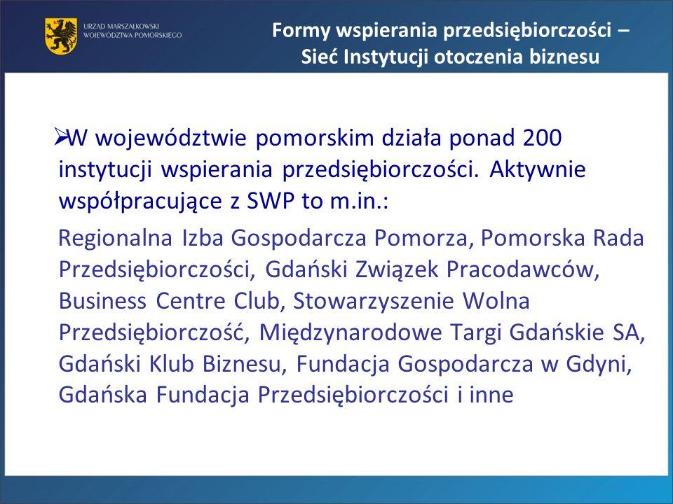 Formy wspierania przedsiębiorczości – Sieć Instytucji otoczenia biznesu