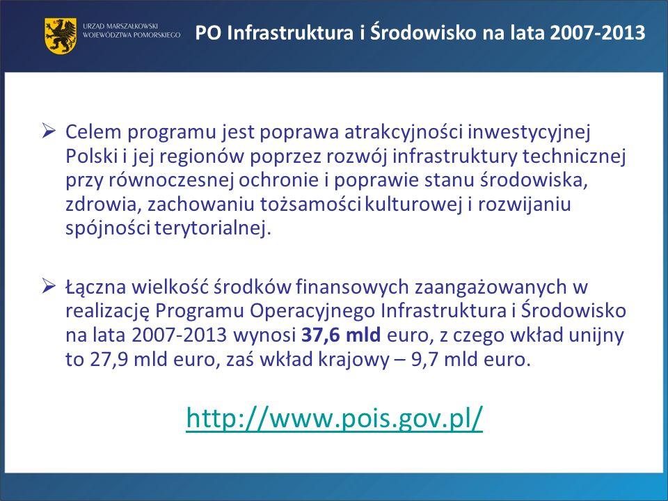 PO Infrastruktura i Środowisko na lata 2007-2013