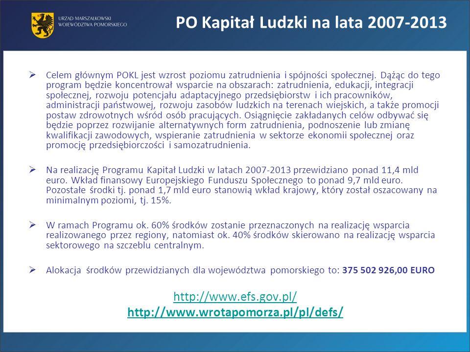 PO Kapitał Ludzki na lata 2007-2013
