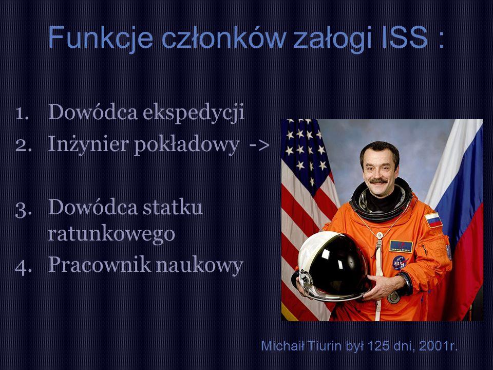 Funkcje członków załogi ISS :