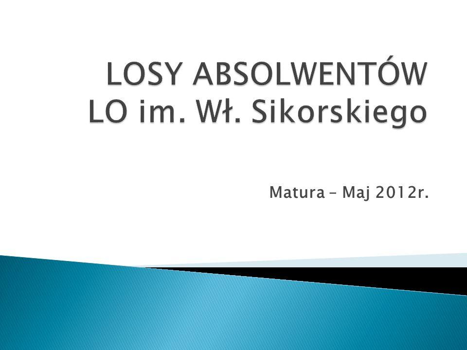 LOSY ABSOLWENTÓW LO im. Wł. Sikorskiego