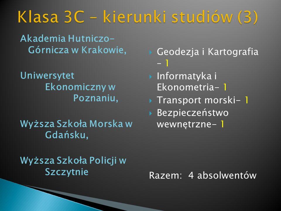 Klasa 3C – kierunki studiów (3)