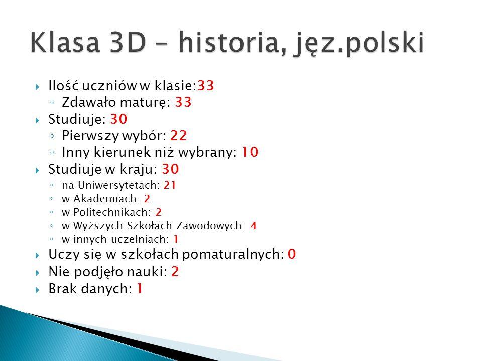 Klasa 3D – historia, jęz.polski