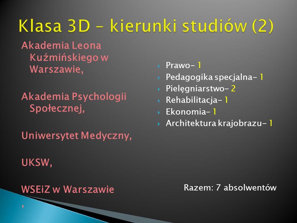 Klasa 3D – kierunki studiów (2)