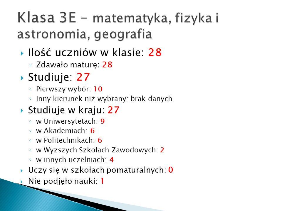 Klasa 3E – matematyka, fizyka i astronomia, geografia