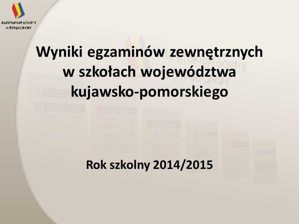 Wyniki egzaminów zewnętrznych w szkołach województwa kujawsko-pomorskiego