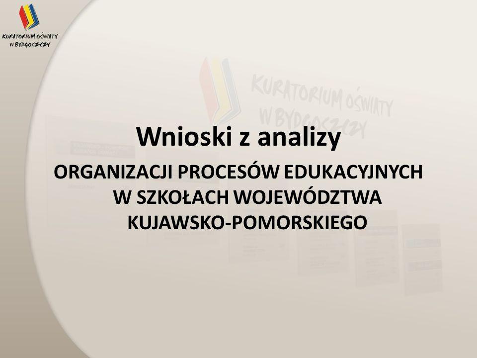 Wnioski z analizy ORGANIZACJI PROCESÓW EDUKACYJNYCH W SZKOŁACH WOJEWÓDZTWA KUJAWSKO-POMORSKIEGO
