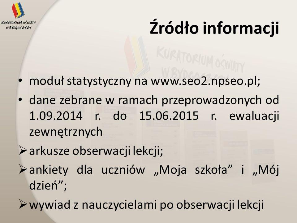 Źródło informacji moduł statystyczny na www.seo2.npseo.pl;